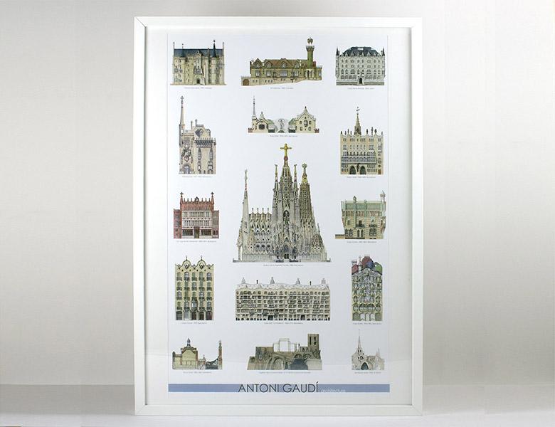 Cartel Todo Gaudí
